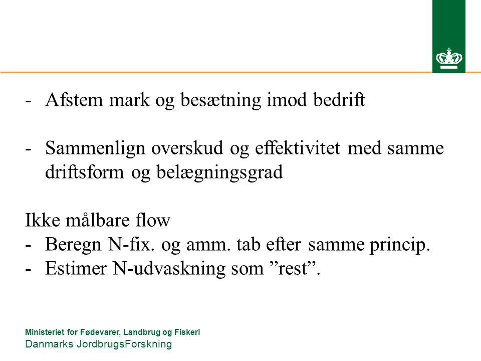 Ministeriet for Fødevarer, Landbrug og Fiskeri Danmarks JordbrugsForskning -Afstem mark og besætning imod bedrift -Sammenlign overskud og effektivitet med samme driftsform og belægningsgrad Ikke målbare flow - Beregn N-fix.