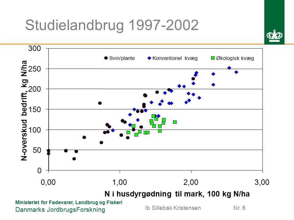 Ministeriet for Fødevarer, Landbrug og Fiskeri Danmarks JordbrugsForskning Studielandbrug 1997-2002 Ib Sillebak KristensenNr.