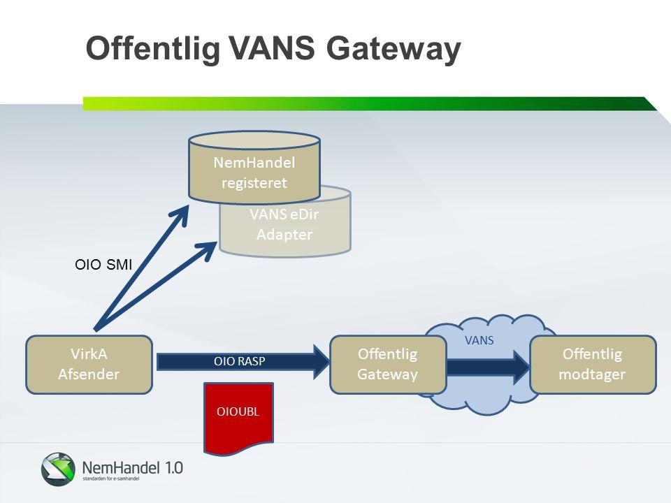 VANS eDir Adapter Offentlig VANS Gateway VANS VirkA Afsender Offentlig Gateway OIO RASP OIOUBL NemHandel registeret OIO SMI Offentlig modtager