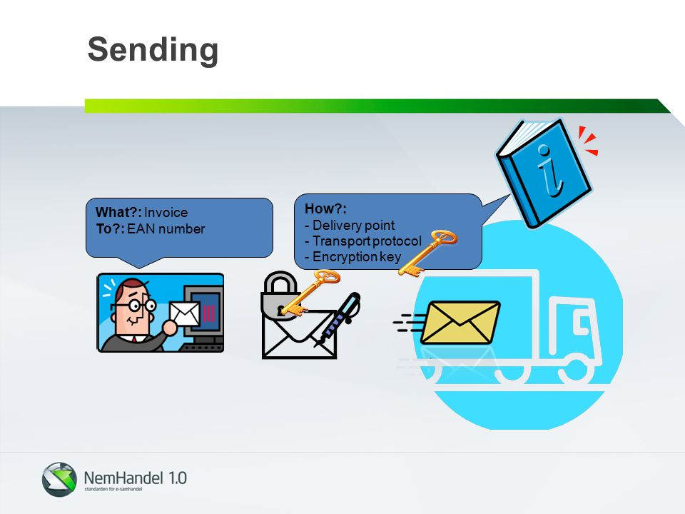 What : Invoice To : EAN number How : - Delivery point - Transport protocol - Encryption key Sending
