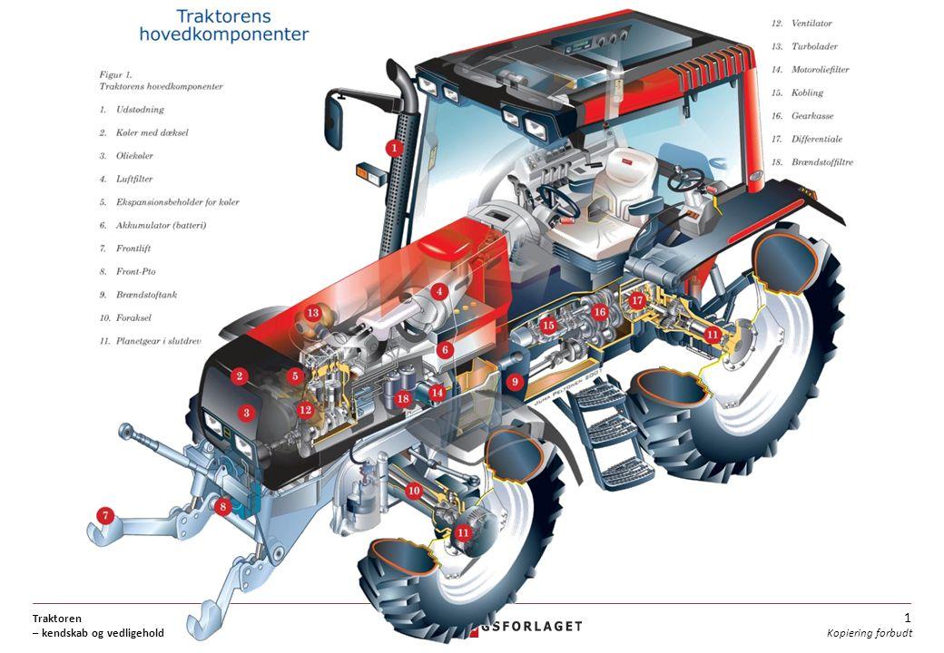 Traktoren – kendskab og vedligehold 1 Kopiering forbudt