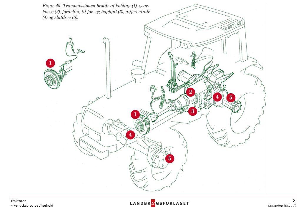 Traktoren – kendskab og vedligehold 8 Kopiering forbudt