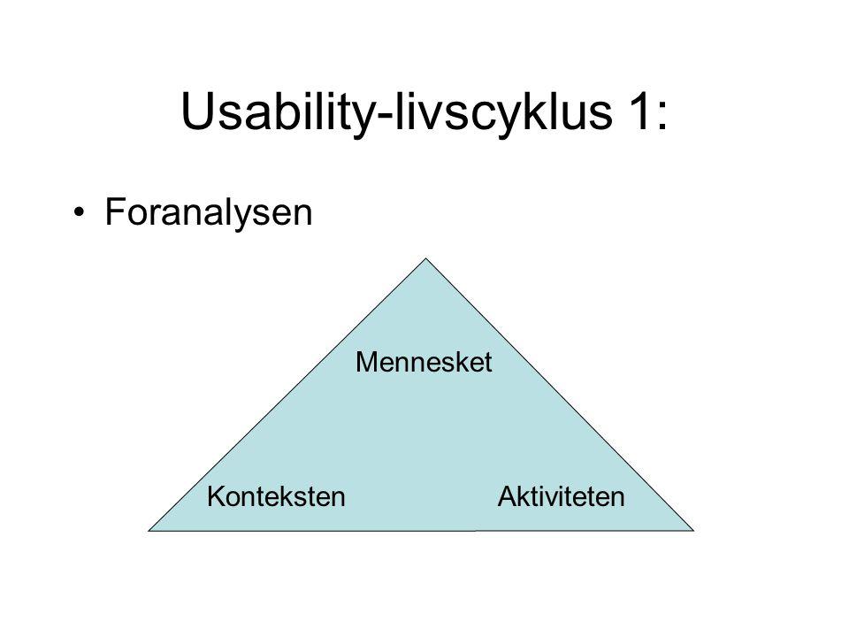 Usability-livscyklus 1: Foranalysen Mennesket KontekstenAktiviteten