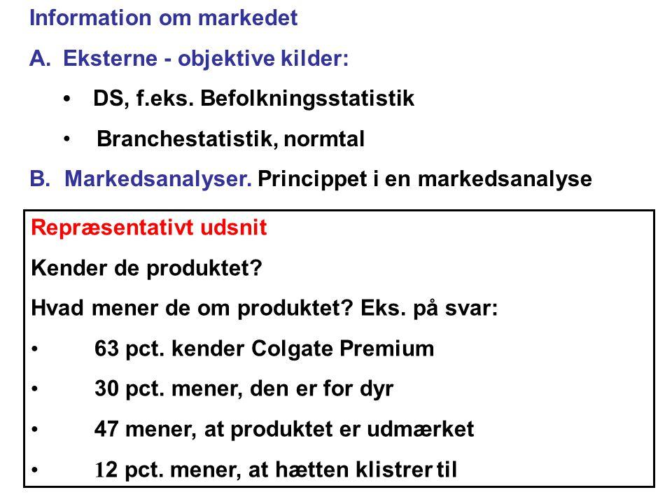 Information om markedet A. Eksterne - objektive kilder: DS, f.eks.