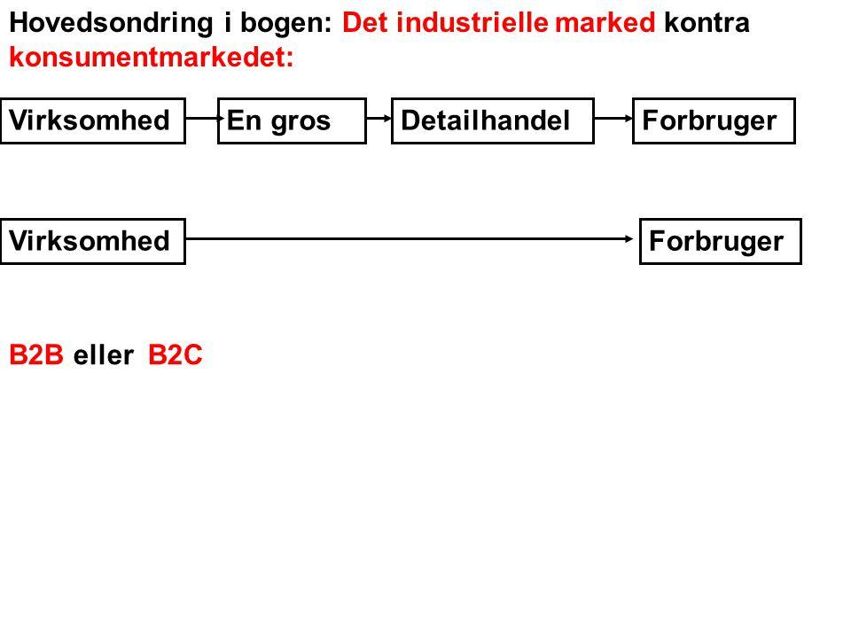 Hovedsondring i bogen: Det industrielle marked kontra konsumentmarkedet: Virksomhed En grosDetailhandelForbruger Virksomhed Forbruger B2B eller B2C