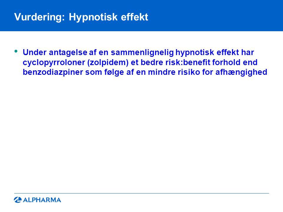 Vurdering: Hypnotisk effekt Under antagelse af en sammenlignelig hypnotisk effekt har cyclopyrroloner (zolpidem) et bedre risk:benefit forhold end benzodiazpiner som følge af en mindre risiko for afhængighed
