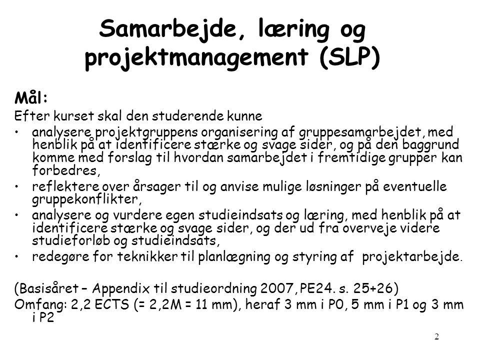 2 Samarbejde, læring og projektmanagement (SLP) Mål: Efter kurset skal den studerende kunne analysere projektgruppens organisering af gruppesamarbejdet, med henblik på at identificere stærke og svage sider, og på den baggrund komme med forslag til hvordan samarbejdet i fremtidige grupper kan forbedres, reflektere over årsager til og anvise mulige løsninger på eventuelle gruppekonflikter, analysere og vurdere egen studieindsats og læring, med henblik på at identificere stærke og svage sider, og der ud fra overveje videre studieforløb og studieindsats, redegøre for teknikker til planlægning og styring af projektarbejde.