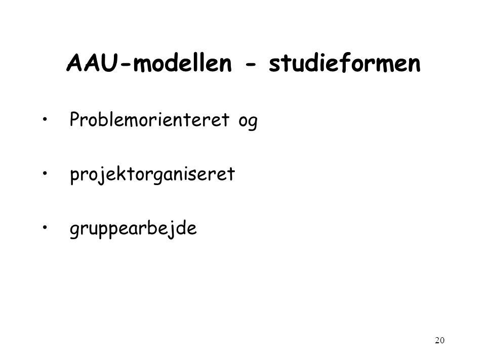 20 AAU-modellen - studieformen Problemorienteret og projektorganiseret gruppearbejde