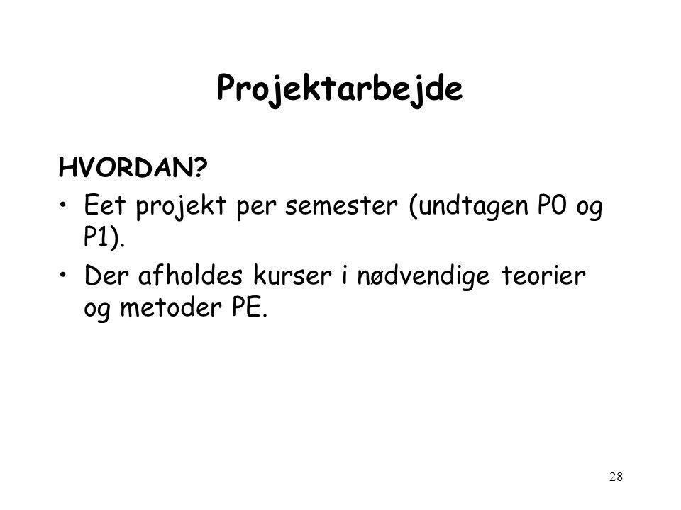 28 Projektarbejde HVORDAN. Eet projekt per semester (undtagen P0 og P1).