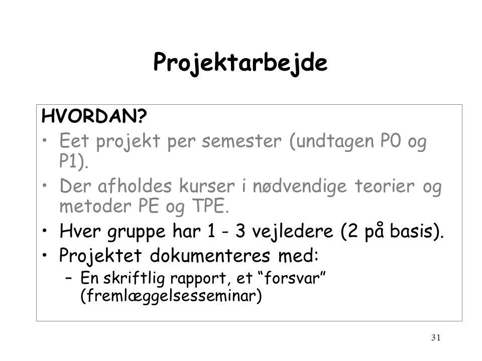 31 Projektarbejde HVORDAN. Eet projekt per semester (undtagen P0 og P1).