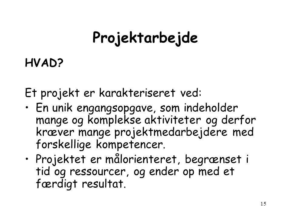 15 Projektarbejde HVAD.