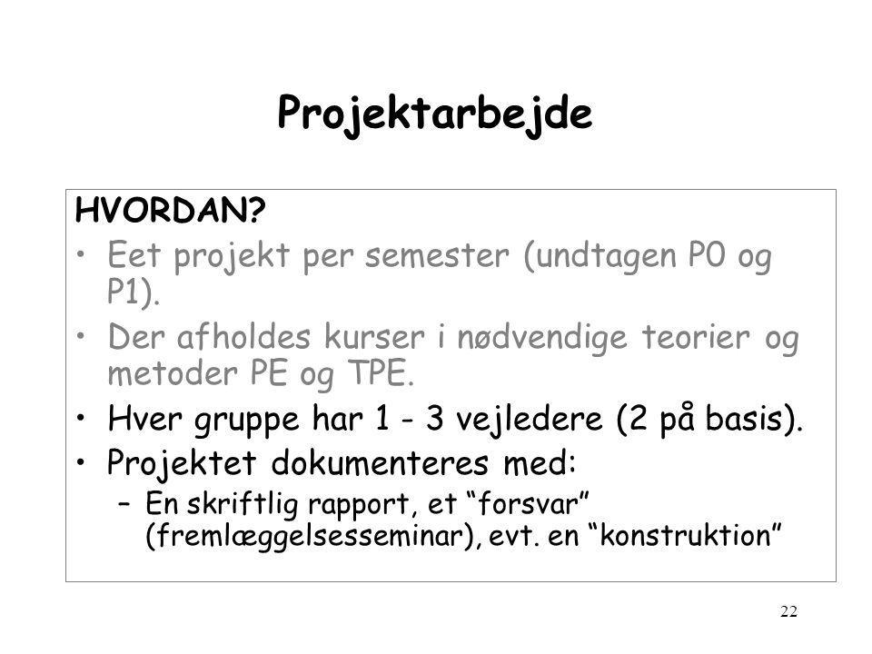 22 Projektarbejde HVORDAN. Eet projekt per semester (undtagen P0 og P1).