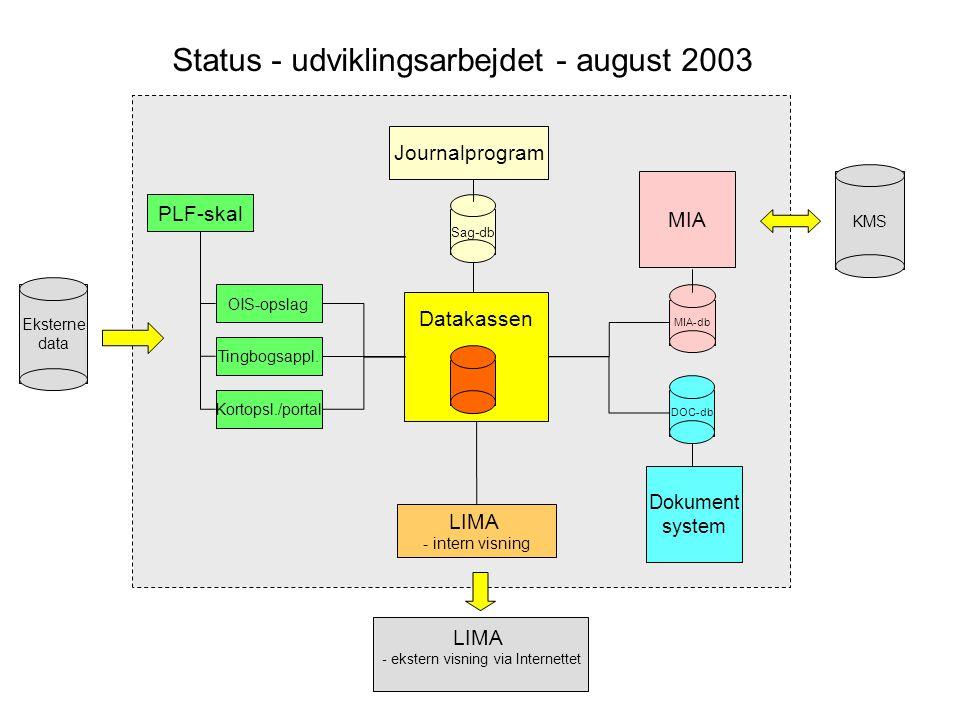 DOC-db Eksterne data PLF-skal OIS-opslag Tingbogsappl.
