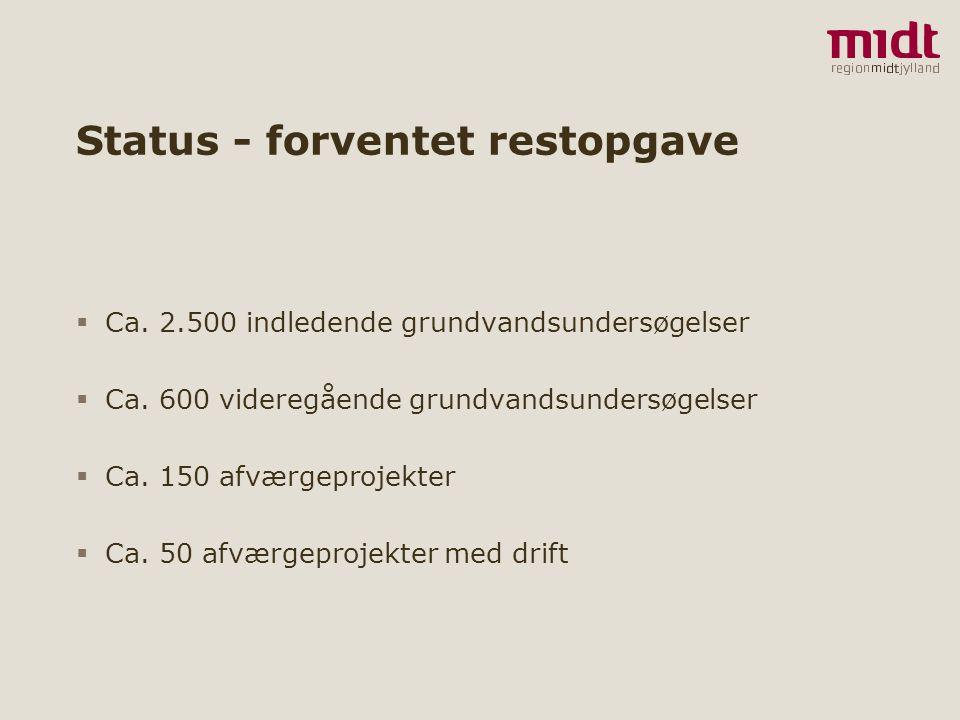 4 ▪ www.regionmidtjylland.dk Status - forventet restopgave  Ca.