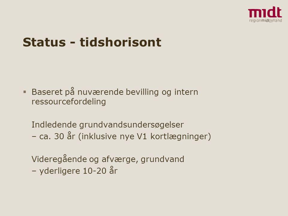 5 ▪ www.regionmidtjylland.dk Status - tidshorisont  Baseret på nuværende bevilling og intern ressourcefordeling Indledende grundvandsundersøgelser – ca.