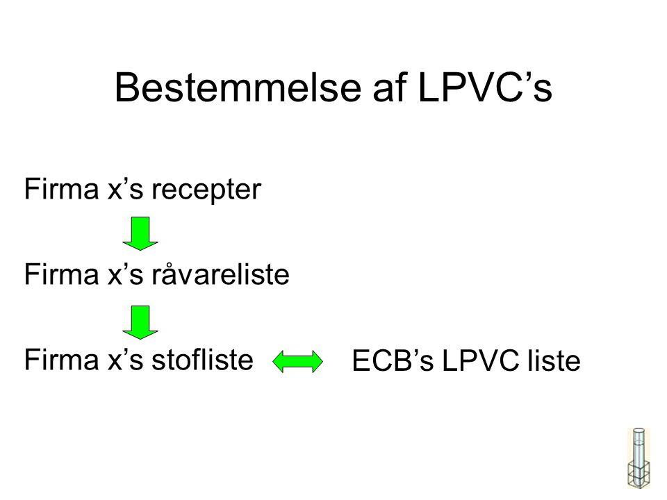 Bestemmelse af LPVC's ECB's LPVC liste Firma x's recepter Firma x's råvareliste Firma x's stofliste