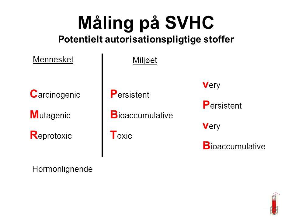 Måling på SVHC Potentielt autorisationspligtige stoffer C arcinogenic M utagenic R eprotoxic P ersistent B ioaccumulative T oxic v ery P ersistent v ery B ioaccumulative Mennesket Miljøet Hormonlignende