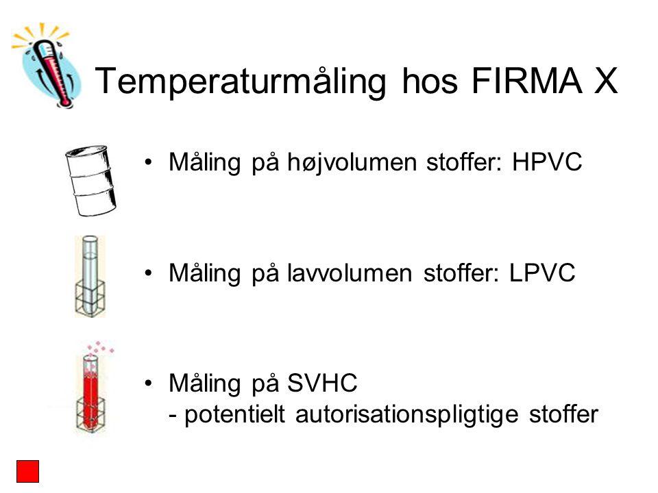 Temperaturmåling hos FIRMA X Måling på højvolumen stoffer: HPVC Måling på lavvolumen stoffer: LPVC Måling på SVHC - potentielt autorisationspligtige stoffer