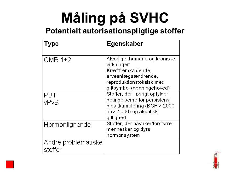 Måling på SVHC Potentielt autorisationspligtige stoffer