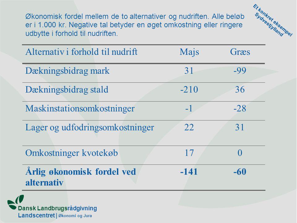 Dansk Landbrugsrådgivning Landscentret | Økonomi og Jura Økonomisk fordel mellem de to alternativer og nudriften.