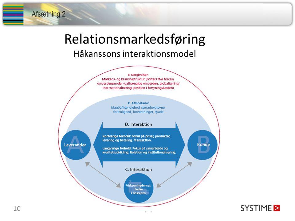 10 9 Købsadfærd på producentmarkedet Relationsmarkedsføring Håkanssons interaktionsmodel