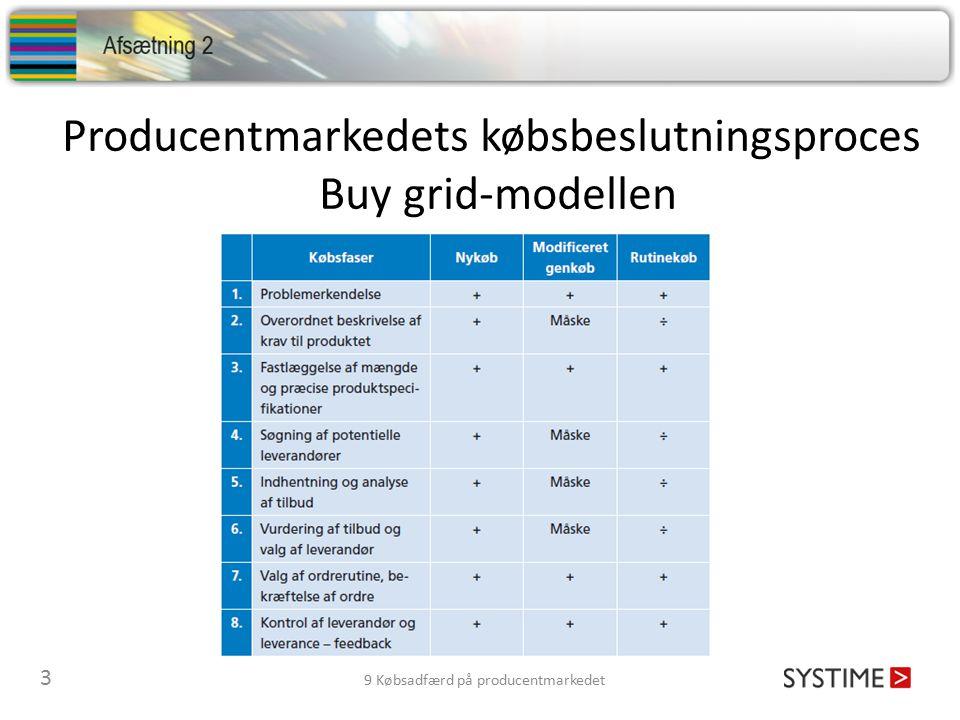 3 9 Købsadfærd på producentmarkedet Producentmarkedets købsbeslutningsproces Buy grid-modellen