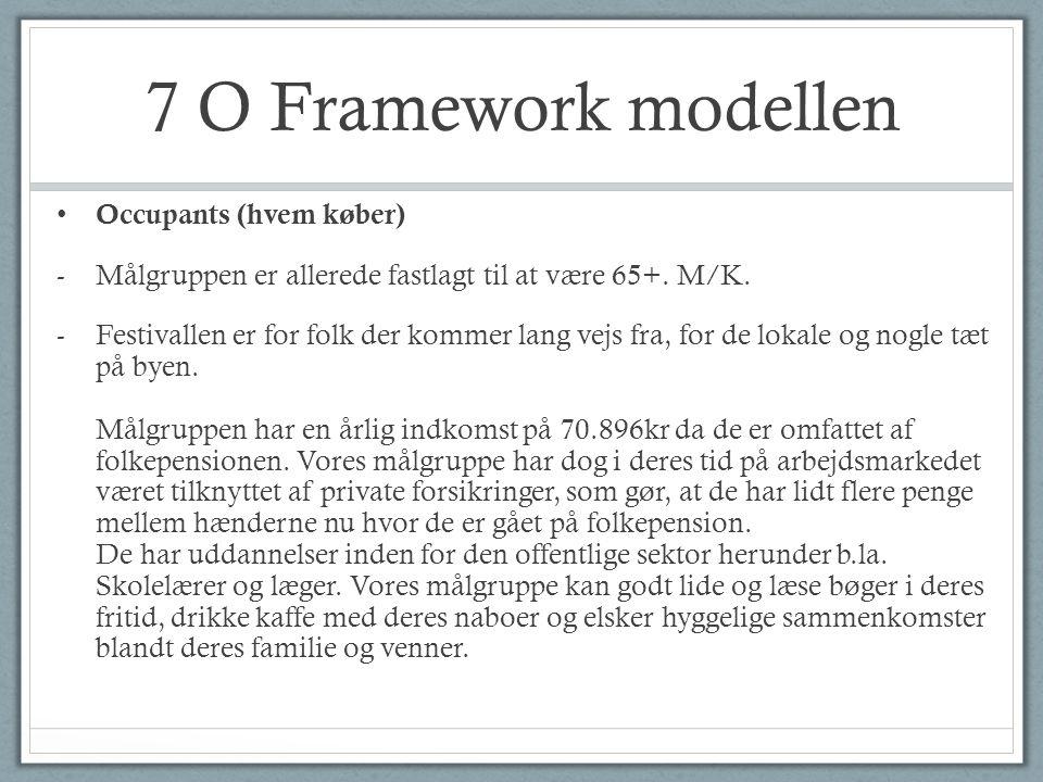 7 O Framework modellen Occupants (hvem køber) -Målgruppen er allerede fastlagt til at være 65+.