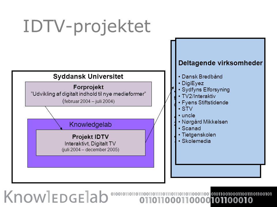 IDTV-projektet Knowledgelab Syddansk Universitet Forprojekt Udvikling af digitalt indhold til nye medieformer ( februar 2004 – juli 2004) Projekt IDTV Interaktivt, Digitalt TV (juli 2004 – december 2005) Projektsetup Produktion og test af interaktive tjenester til bredbåndsbaseret, digitalt tv (IP-TV) Forberedende fase: 1.