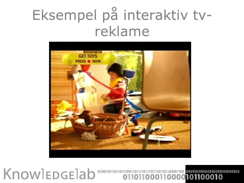 Eksempel på interaktiv tv- reklame
