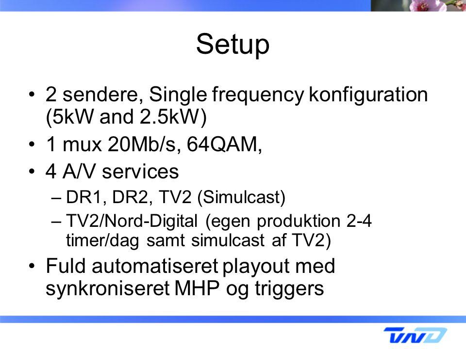 Setup 2 sendere, Single frequency konfiguration (5kW and 2.5kW) 1 mux 20Mb/s, 64QAM, 4 A/V services –DR1, DR2, TV2 (Simulcast) –TV2/Nord-Digital (egen produktion 2-4 timer/dag samt simulcast af TV2) Fuld automatiseret playout med synkroniseret MHP og triggers