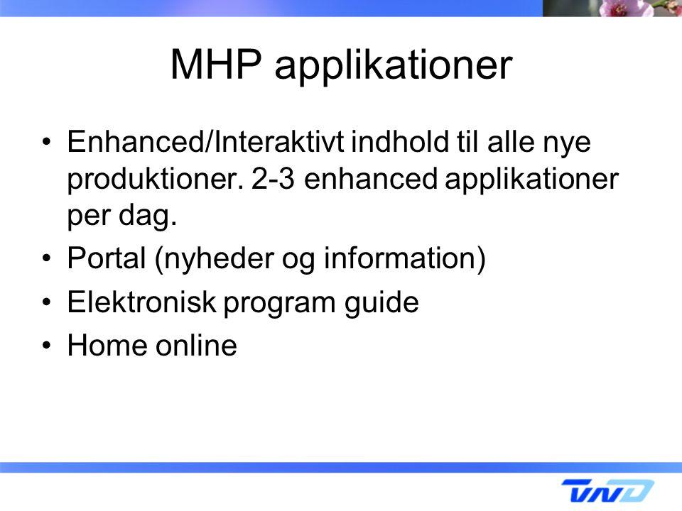 MHP applikationer Enhanced/Interaktivt indhold til alle nye produktioner.