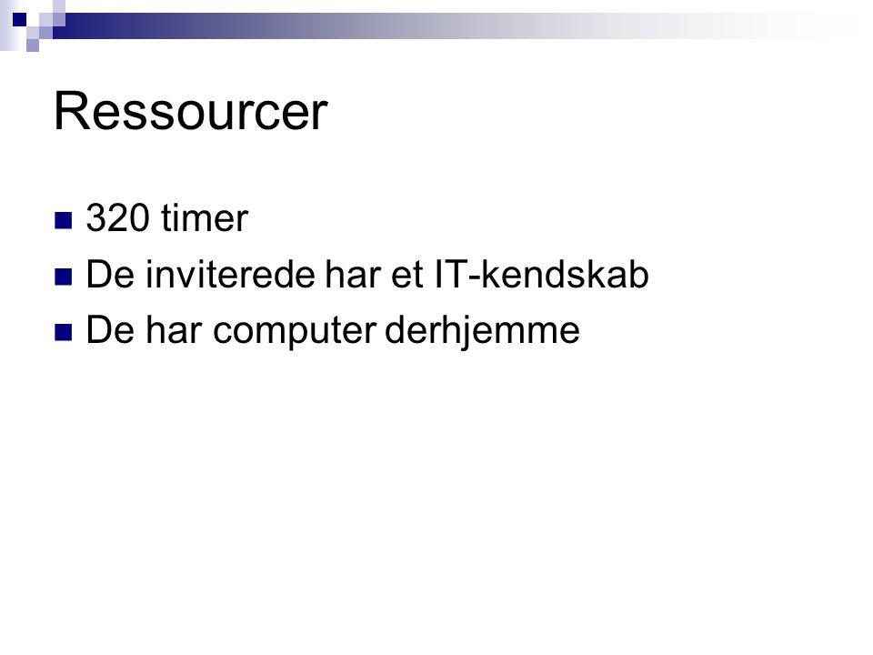 Ressourcer 320 timer De inviterede har et IT-kendskab De har computer derhjemme