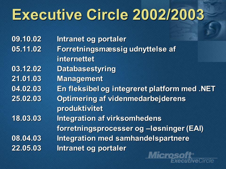 Executive Circle 2002/2003 09.10.02Intranet og portaler 05.11.02 Forretningsmæssig udnyttelse af internettet 03.12.02Databasestyring 21.01.03Management 04.02.03En fleksibel og integreret platform med.NET 25.02.03Optimering af videnmedarbejderens produktivitet 18.03.03Integration af virksomhedens forretningsprocesser og –løsninger (EAI) 08.04.03Integration med samhandelspartnere 22.05.03Intranet og portaler