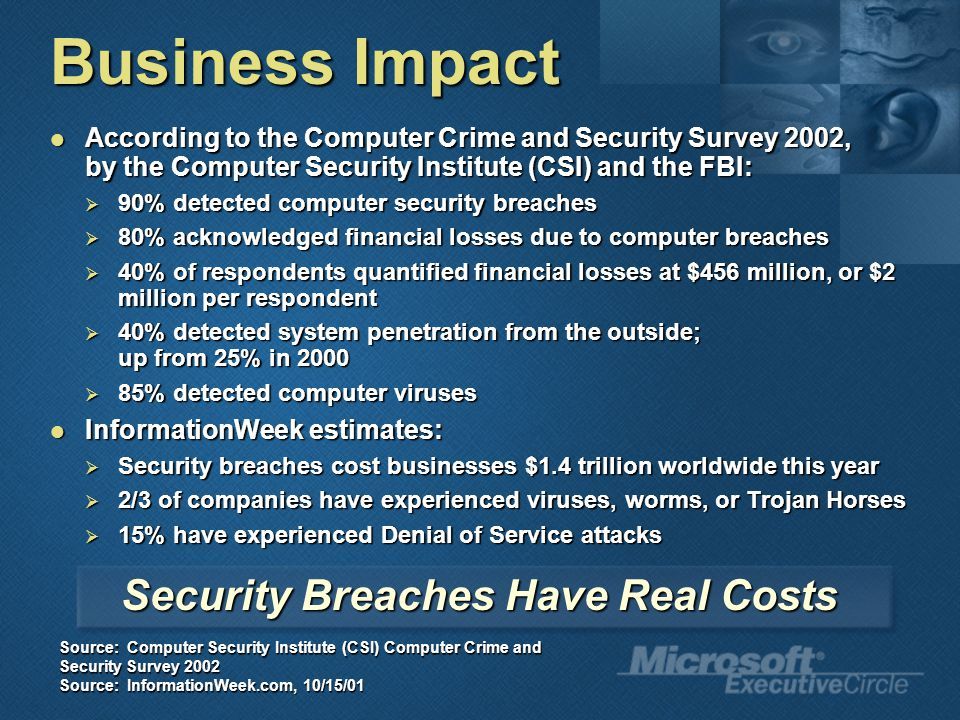 Business Impact According to the Computer Crime and Security Survey 2002, by the Computer Security Institute (CSI) and the FBI: According to the Computer Crime and Security Survey 2002, by the Computer Security Institute (CSI) and the FBI:  90% detected computer security breaches  80% acknowledged financial losses due to computer breaches  40% of respondents quantified financial losses at $456 million, or $2 million per respondent  40% detected system penetration from the outside; up from 25% in 2000  85% detected computer viruses InformationWeek estimates: InformationWeek estimates:  Security breaches cost businesses $1.4 trillion worldwide this year  2/3 of companies have experienced viruses, worms, or Trojan Horses  15% have experienced Denial of Service attacks Security Breaches Have Real Costs Source: Computer Security Institute (CSI) Computer Crime and Security Survey 2002 Source: InformationWeek.com, 10/15/01