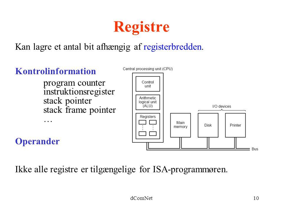 dComNet10 Registre Kontrolinformation program counter instruktionsregister stack pointer stack frame pointer … Operander Ikke alle registre er tilgængelige for ISA-programmøren.