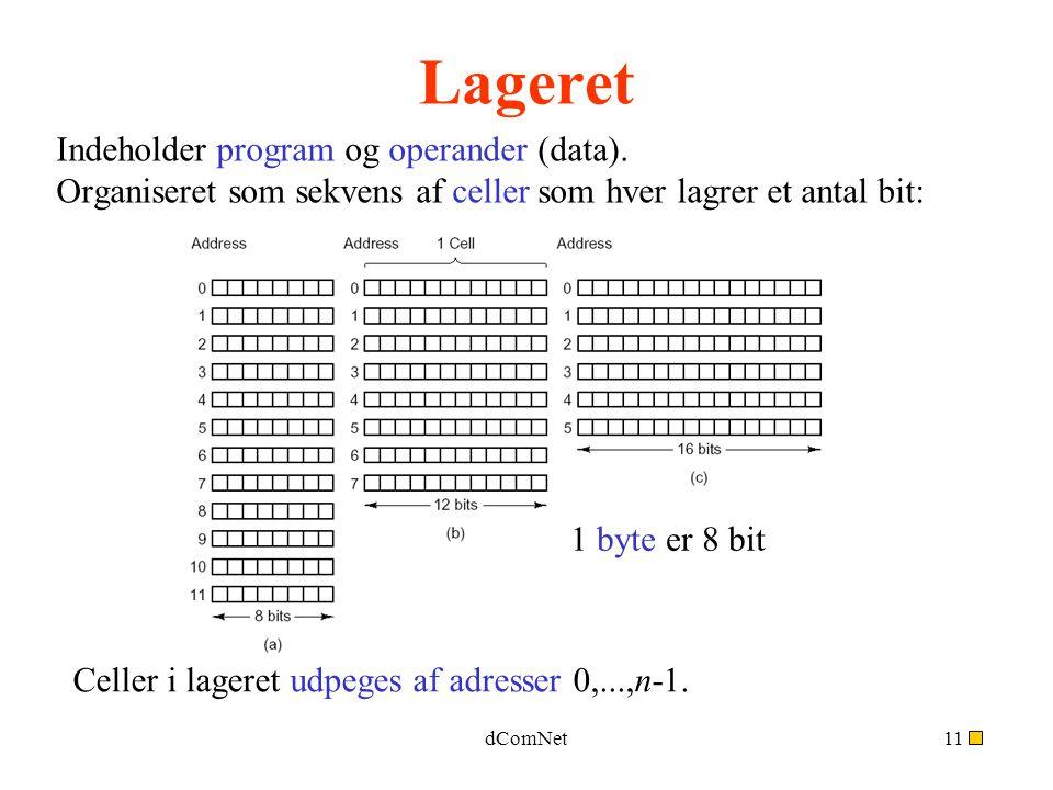dComNet11 Lageret Indeholder program og operander (data).