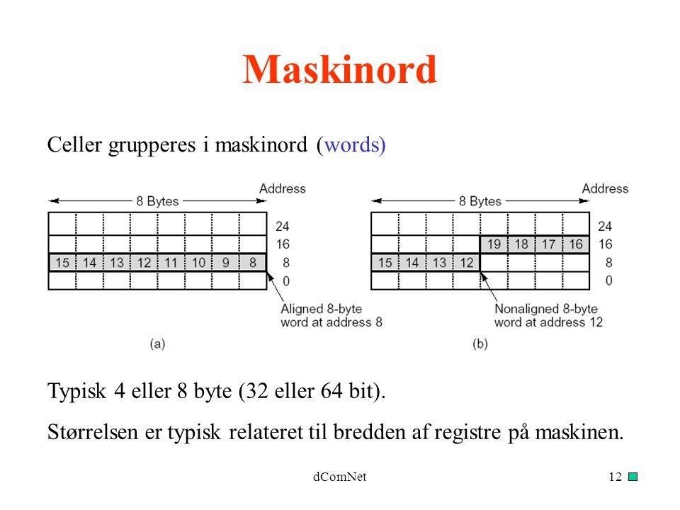 dComNet12 Maskinord Celler grupperes i maskinord (words) Typisk 4 eller 8 byte (32 eller 64 bit).