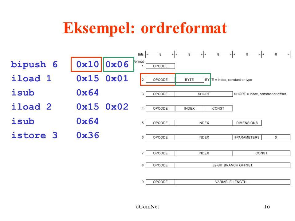 dComNet16 Eksempel: ordreformat bipush 6 0x10 0x06 iload 1 0x15 0x01 isub 0x64 iload 2 0x15 0x02 isub 0x64 istore 3 0x36