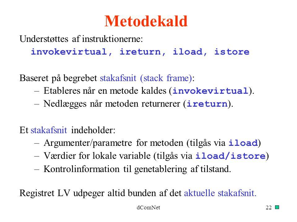 dComNet22 Metodekald Understøttes af instruktionerne: invokevirtual, ireturn, iload, istore Baseret på begrebet stakafsnit (stack frame): –Etableres når en metode kaldes ( invokevirtual ).