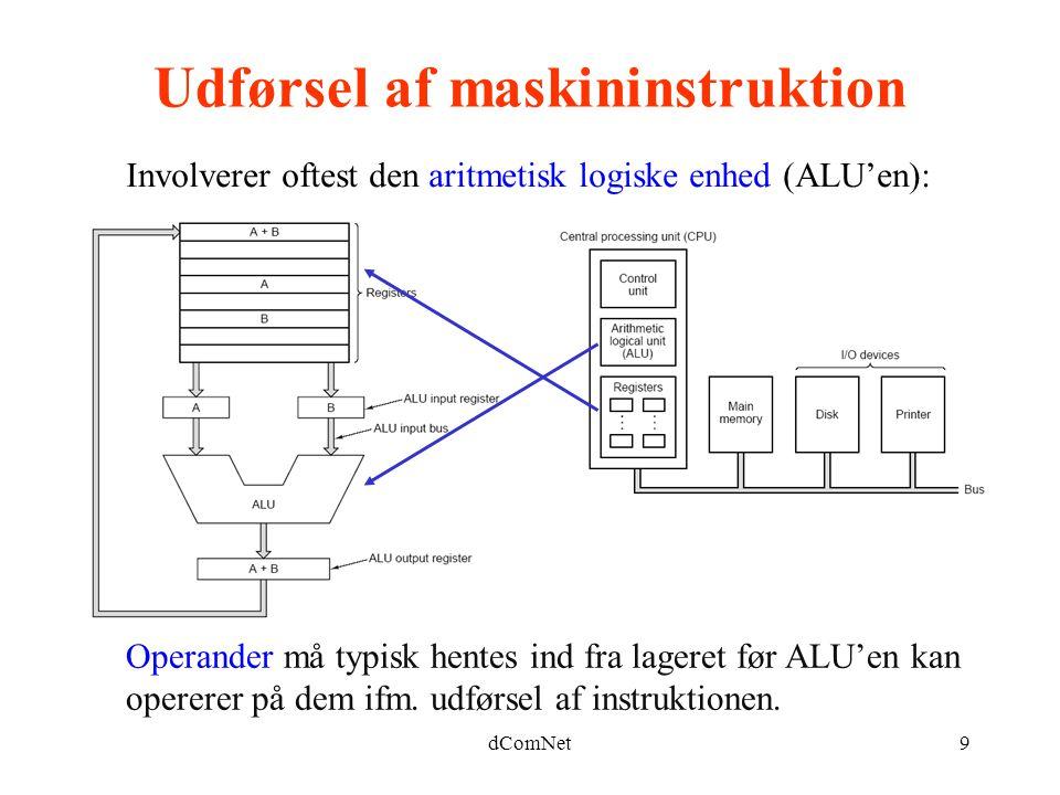 dComNet9 Udførsel af maskininstruktion Involverer oftest den aritmetisk logiske enhed (ALU'en): Operander må typisk hentes ind fra lageret før ALU'en kan opererer på dem ifm.