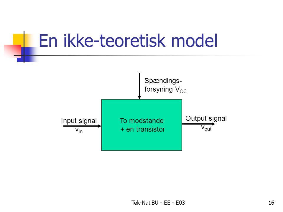 Tek-Nat BU - EE - E0316 En ikke-teoretisk model To modstande + en transistor Input signal v in Output signal v out Spændings- forsyning V CC