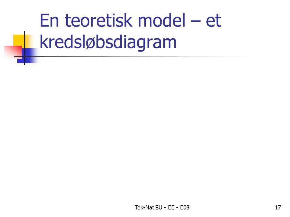 Tek-Nat BU - EE - E0317 En teoretisk model – et kredsløbsdiagram