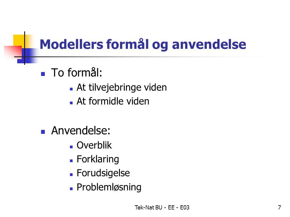 Tek-Nat BU - EE - E037 Modellers formål og anvendelse To formål: At tilvejebringe viden At formidle viden Anvendelse: Overblik Forklaring Forudsigelse Problemløsning