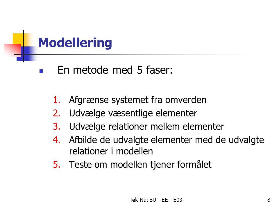 Tek-Nat BU - EE - E038 Modellering En metode med 5 faser: 1.Afgrænse systemet fra omverden 2.Udvælge væsentlige elementer 3.Udvælge relationer mellem elementer 4.Afbilde de udvalgte elementer med de udvalgte relationer i modellen 5.Teste om modellen tjener formålet