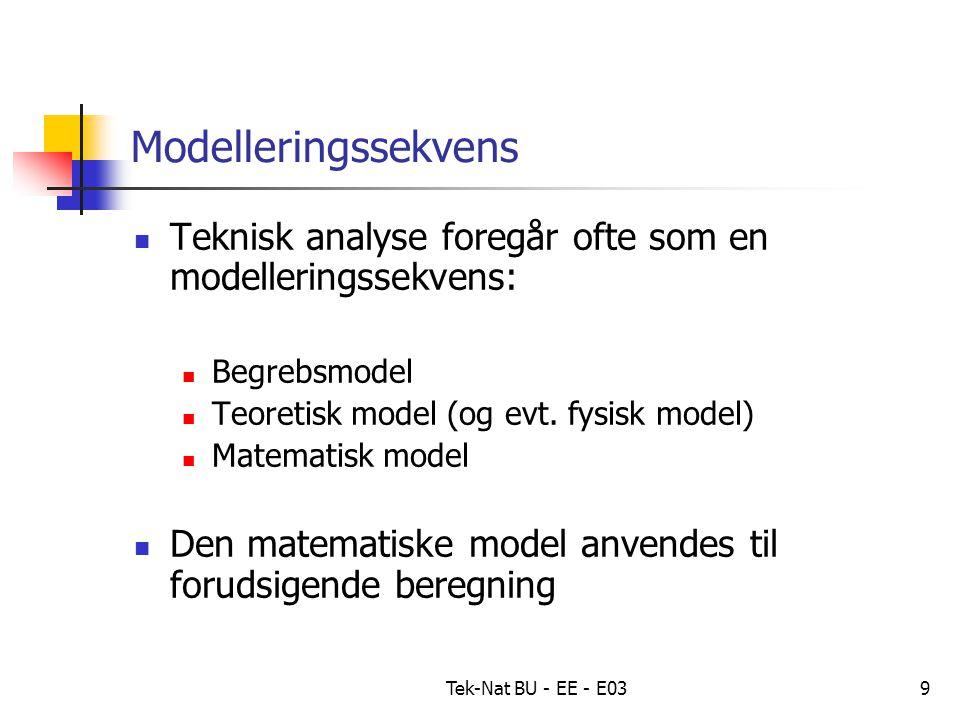 Tek-Nat BU - EE - E039 Modelleringssekvens Teknisk analyse foregår ofte som en modelleringssekvens: Begrebsmodel Teoretisk model (og evt.
