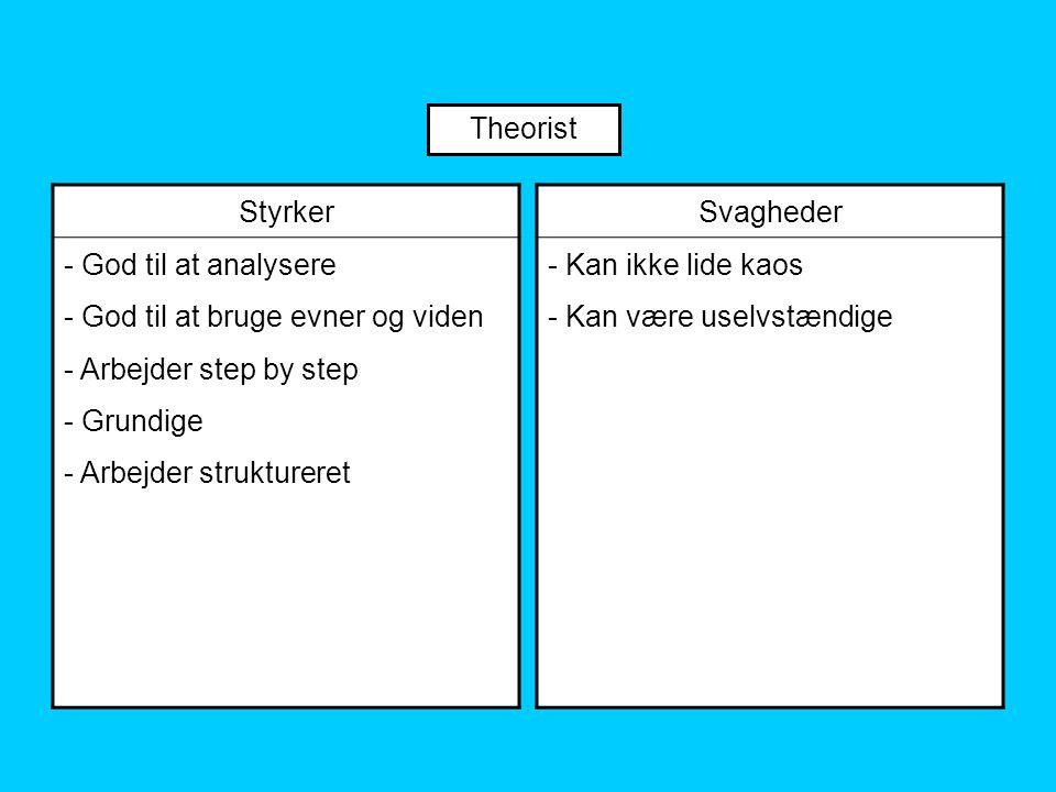 Svagheder - Kan ikke lide kaos - Kan være uselvstændige Theorist Styrker - God til at analysere - God til at bruge evner og viden - Arbejder step by step - Grundige - Arbejder struktureret