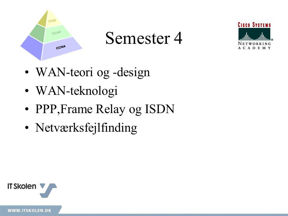 Semester 4 WAN-teori og -design WAN-teknologi PPP,Frame Relay og ISDN Netværksfejlfinding