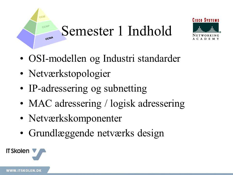 Semester 1 Indhold OSI-modellen og Industri standarder Netværkstopologier IP-adressering og subnetting MAC adressering / logisk adressering Netværkskomponenter Grundlæggende netværks design