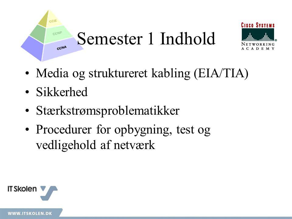 Semester 1 Indhold Media og struktureret kabling (EIA/TIA) Sikkerhed Stærkstrømsproblematikker Procedurer for opbygning, test og vedligehold af netværk