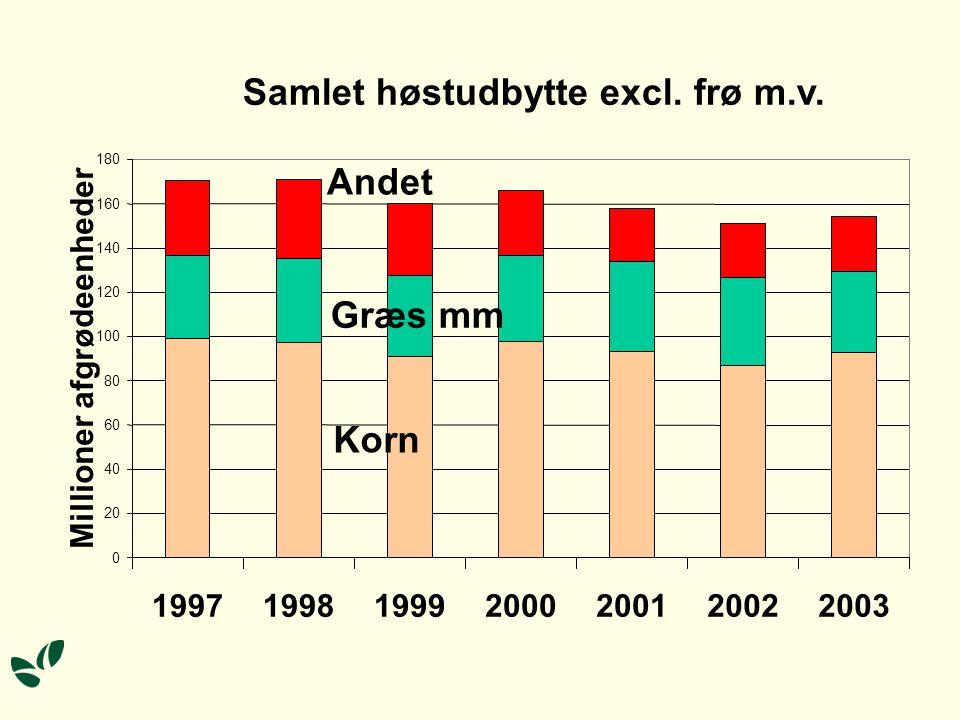 Samlet høstudbytte excl. frø m.v.